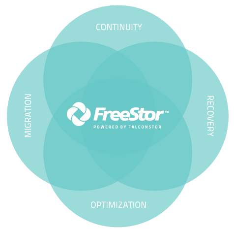 FreeStor-Venn-diagram-w_tagline